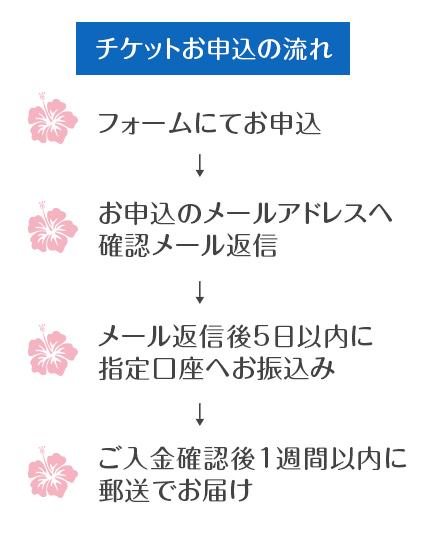 西尾順子フラスタジオお問合わせ